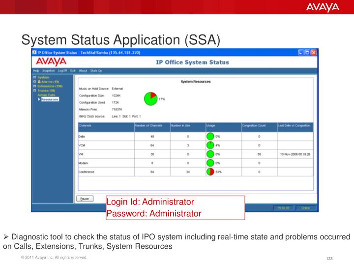 System Status Application (SSA)