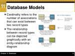 database models4