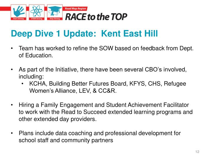 Deep Dive 1 Update:  Kent East Hill