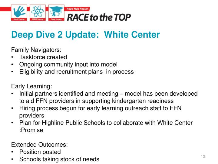 Deep Dive 2 Update:  White Center