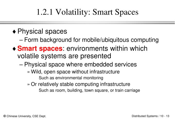 1.2.1 Volatility: Smart Spaces