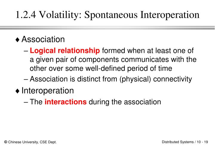 1.2.4 Volatility: Spontaneous Interoperation
