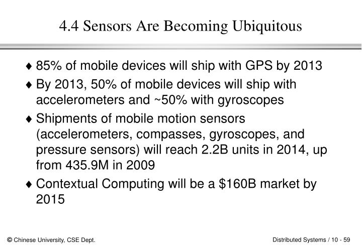 4.4 Sensors Are Becoming Ubiquitous