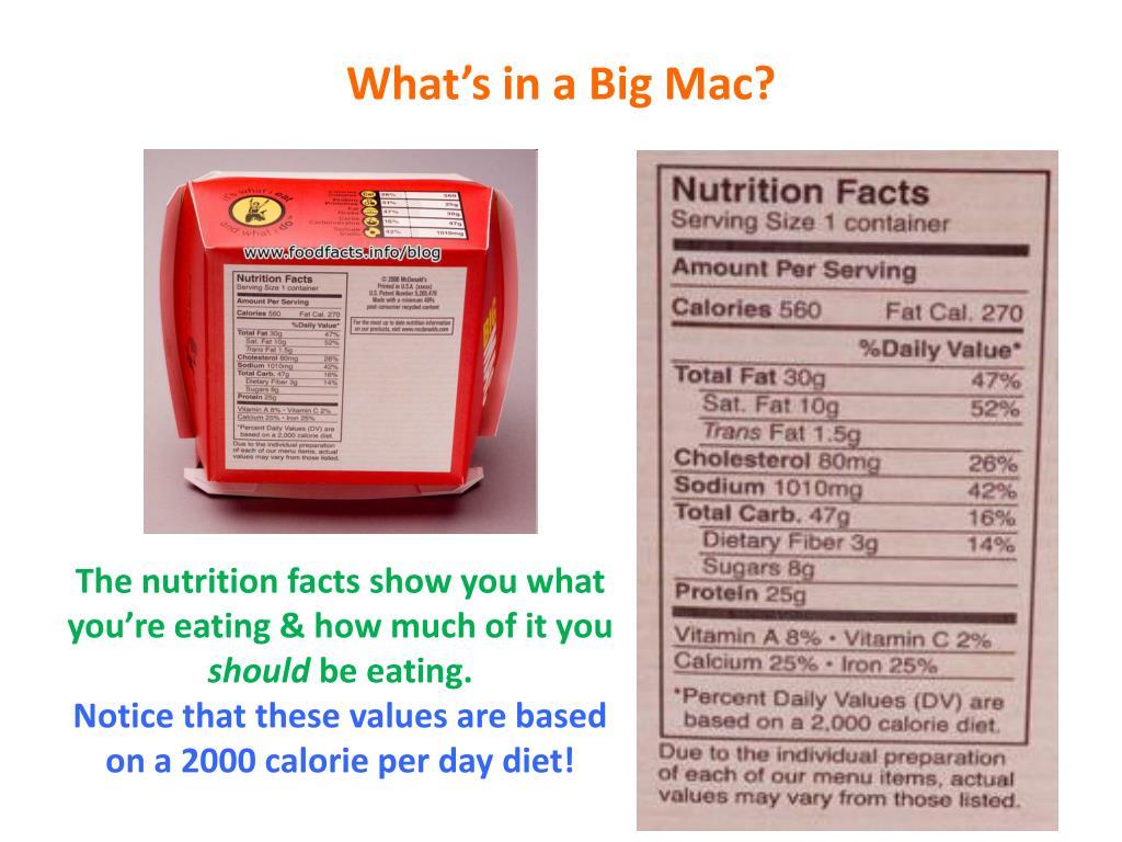 Calculator de calorii online