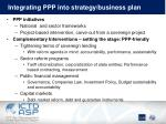 integrating ppp into strategy business plan