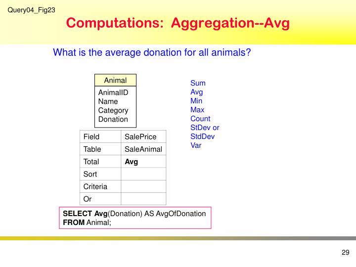 Computations:  Aggregation--Avg