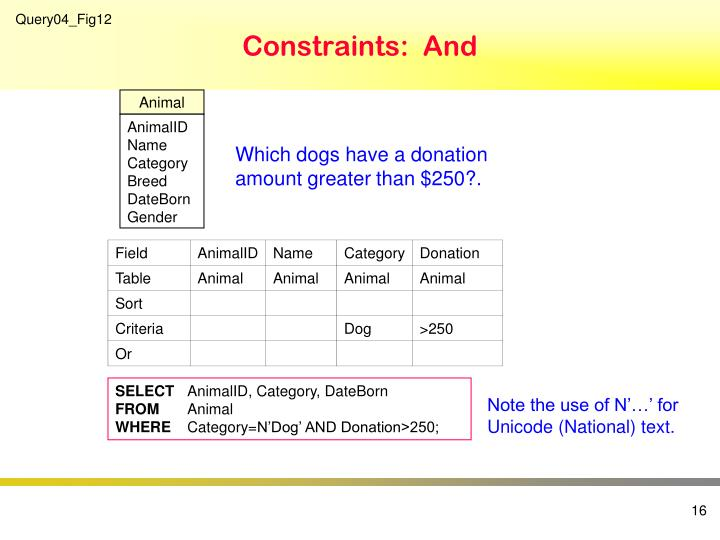 Constraints:  And