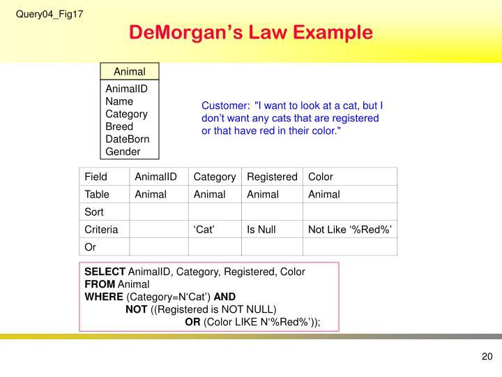 DeMorgan's Law Example