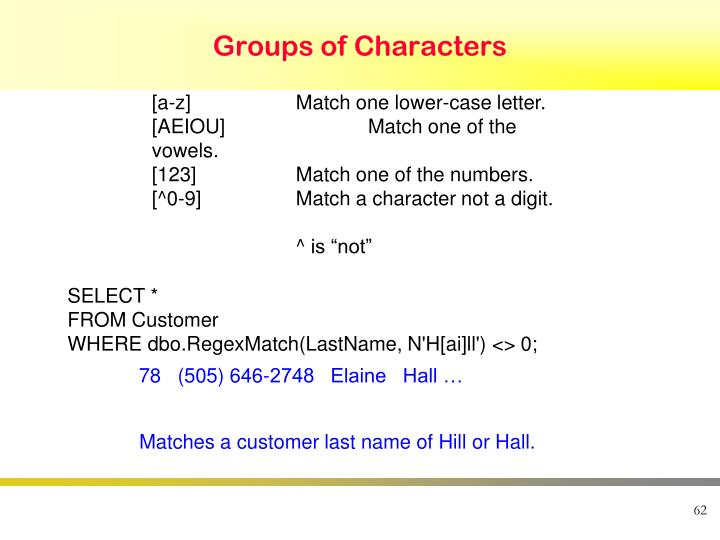 Groups of Characters