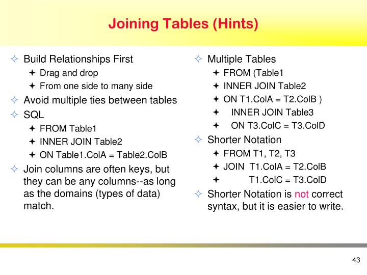 Joining Tables (Hints)