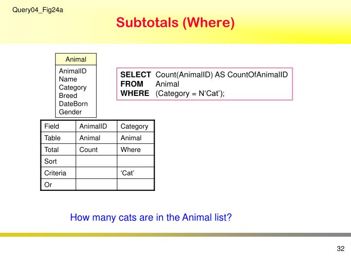 Subtotals (Where)