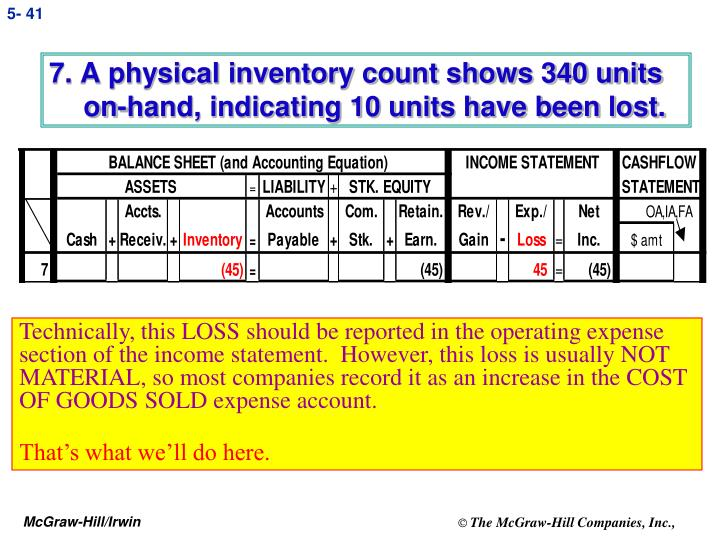 7. A physical inventory count shows 340 units
