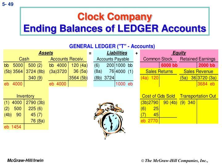 Clock Company