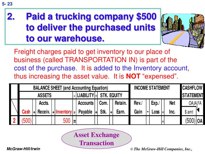 Paid a trucking company $500