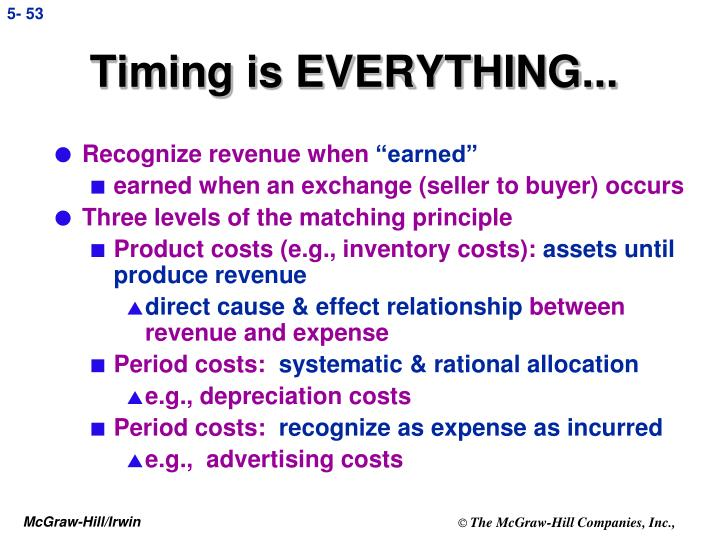 Timing is EVERYTHING...