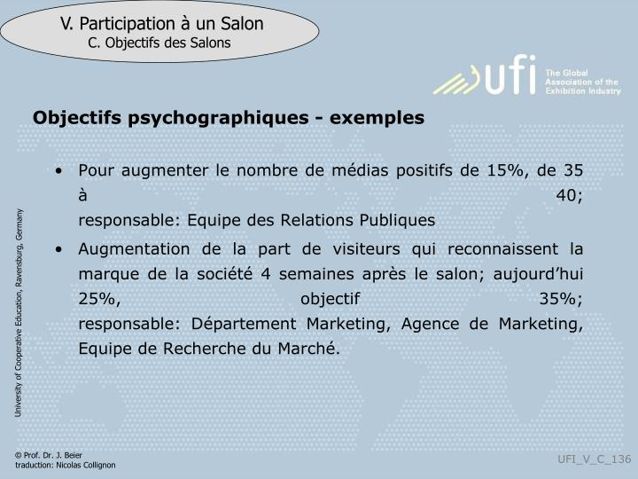 Objectifs psychographiques - exemples