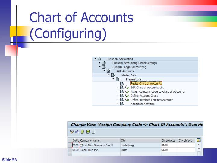 Chart of Accounts (Configuring)