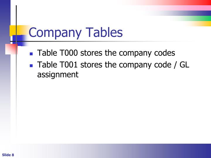 Company Tables