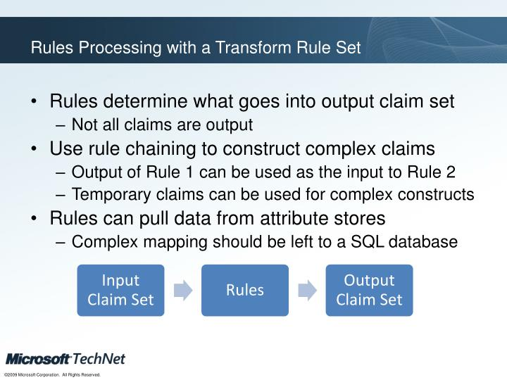 Rules Processing with a Transform Rule Set