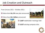 job creation and outreach