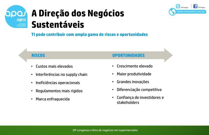 A Direção dos Negócios Sustentáveis