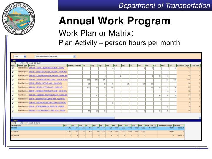 Annual Work Program