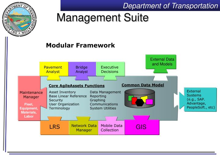 Management suite