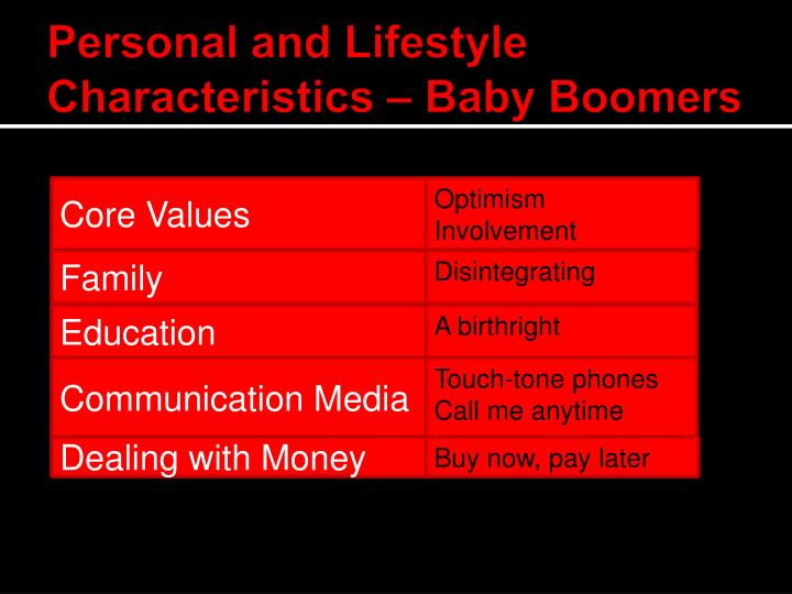Personal and Lifestyle Characteristics – Baby Boomers