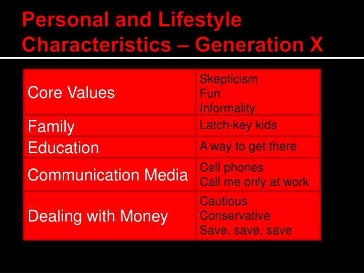 Personal and Lifestyle Characteristics – Generation X