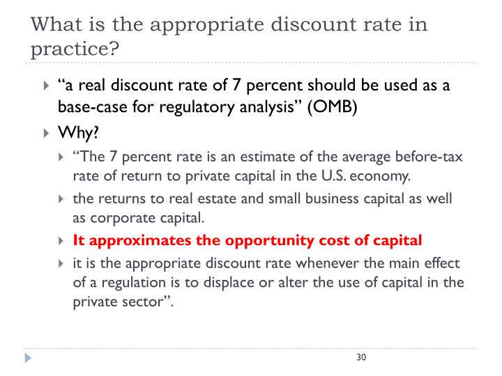 What is the appropriate discount rate in practice?