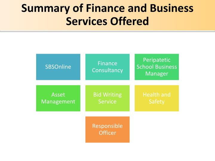 Summary of Finance and Business Services Offered