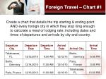 foreign travel chart 1
