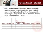foreign travel chart 2
