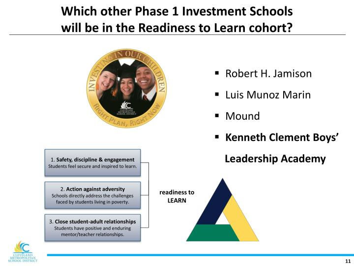 Which other Phase 1 Investment Schools