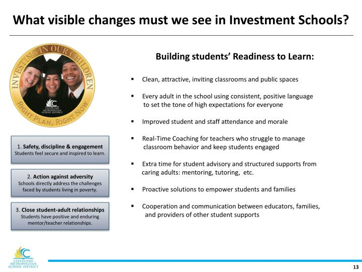What visible changes must we see in Investment Schools?
