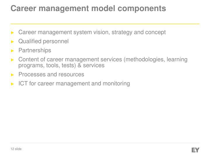Career management model components