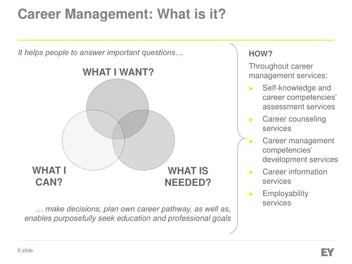 Career Management: What is it?