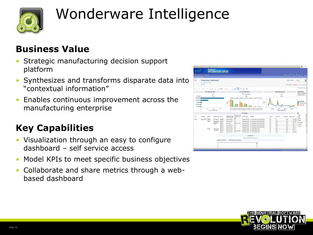 PPT - An Introduction to the Wonderware MES Portfolio PowerPoint
