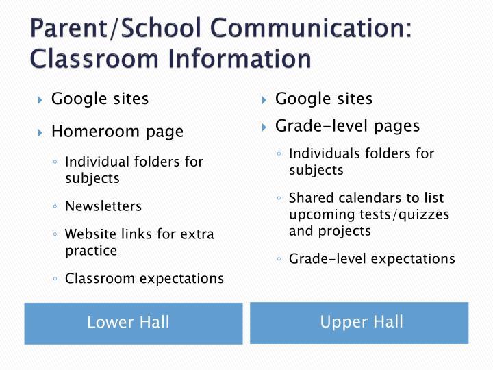 Parent/School Communication: