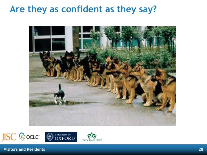 Are they as confident as they say?