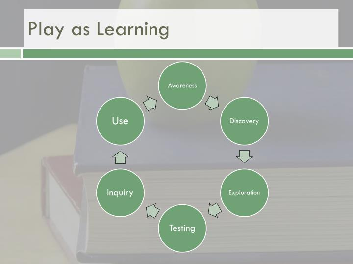 Play as Learning
