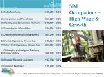 nm occupations high wage growth