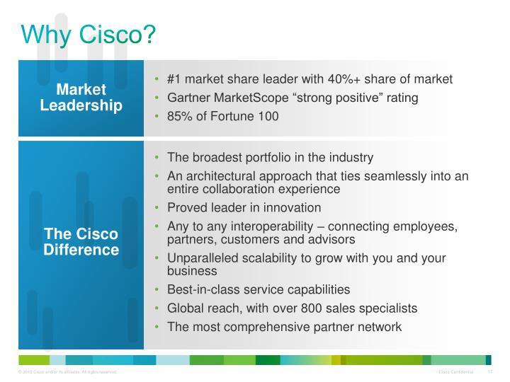 Why Cisco?