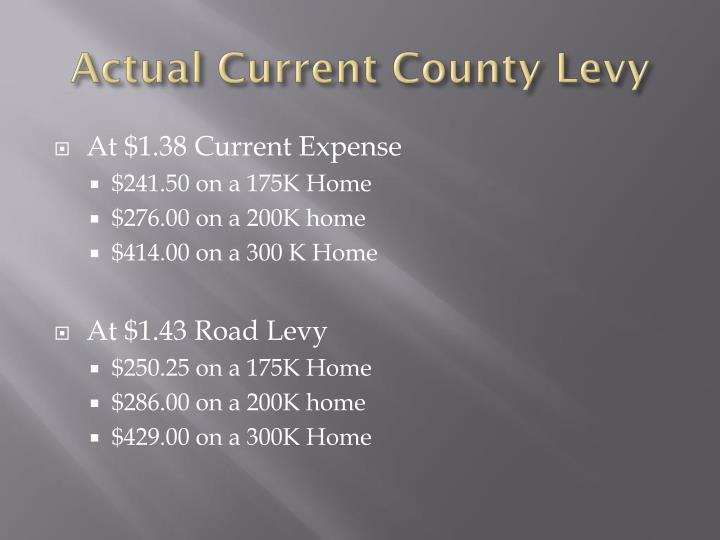 Actual Current County Levy