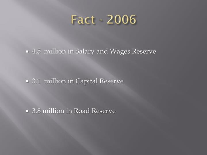 Fact - 2006