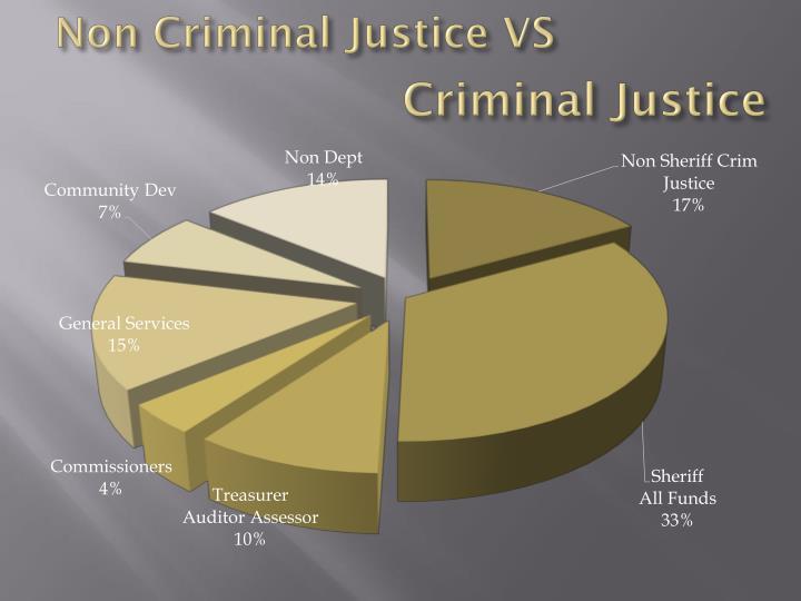 Non Criminal Justice VS