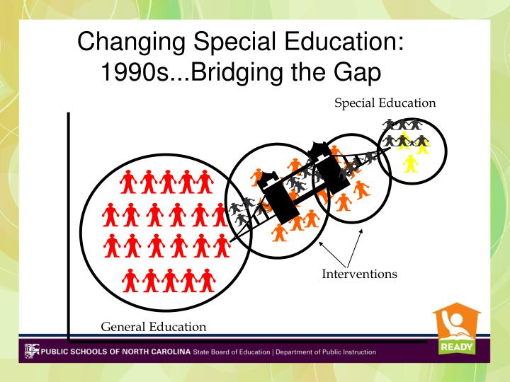 Changing Special Education: 1990s...Bridging the Gap