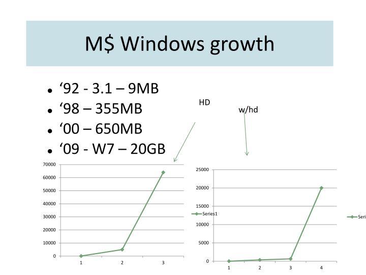 M$ Windows growth