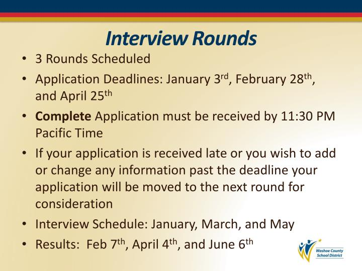 Interview Rounds