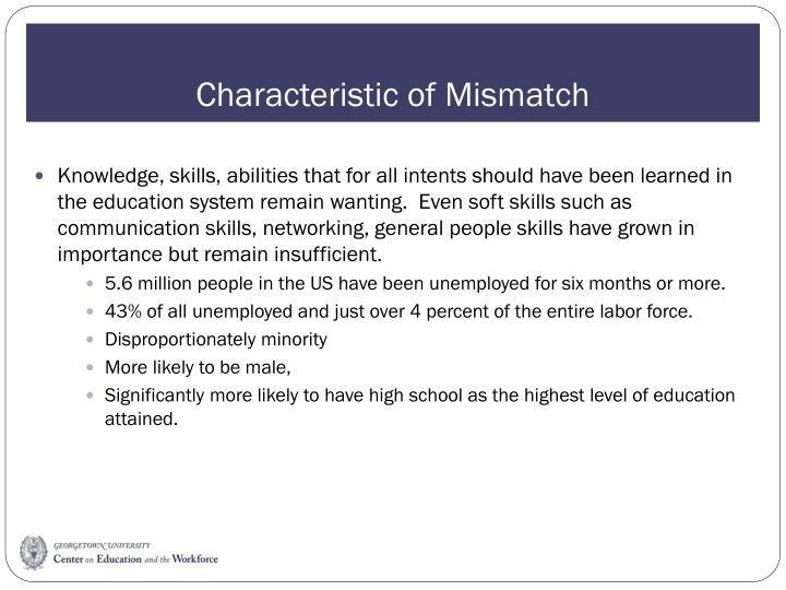 Characteristic of Mismatch